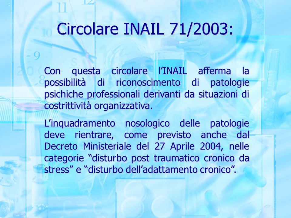 Circolare INAIL 71/2003: