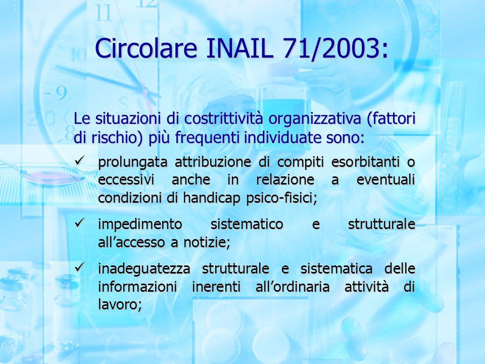 Circolare INAIL 71/2003: Le situazioni di costrittività organizzativa (fattori di rischio) più frequenti individuate sono:
