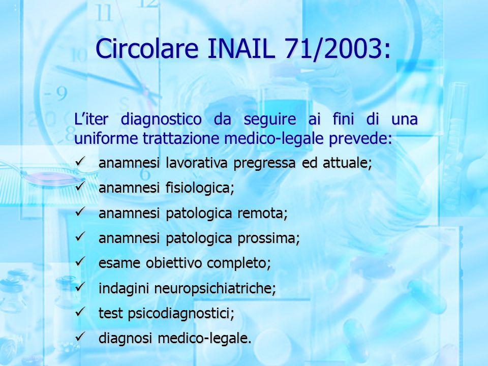 Circolare INAIL 71/2003: L'iter diagnostico da seguire ai fini di una uniforme trattazione medico-legale prevede: