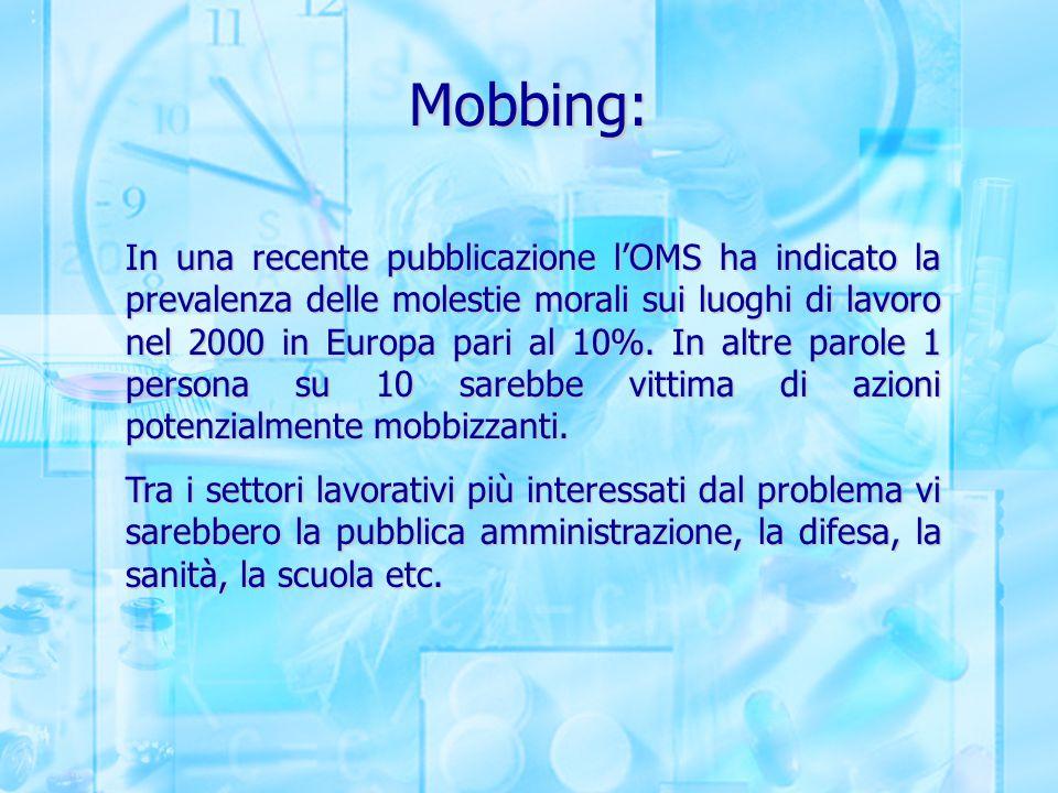 Mobbing: