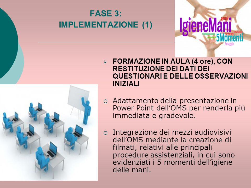 FASE 3: IMPLEMENTAZIONE (1)
