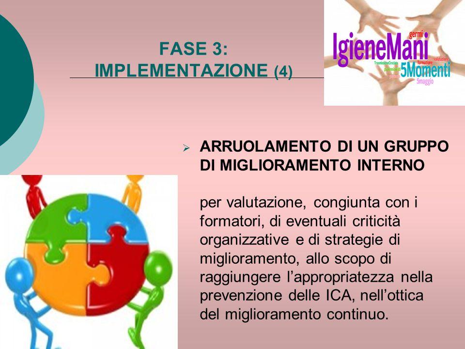 FASE 3: IMPLEMENTAZIONE (4)