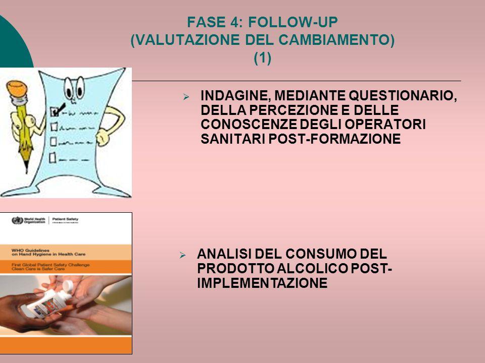 FASE 4: FOLLOW-UP (VALUTAZIONE DEL CAMBIAMENTO) (1)