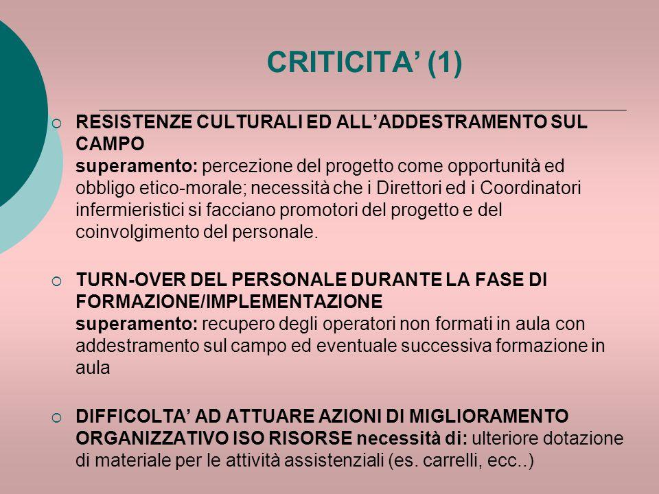 CRITICITA' (1)