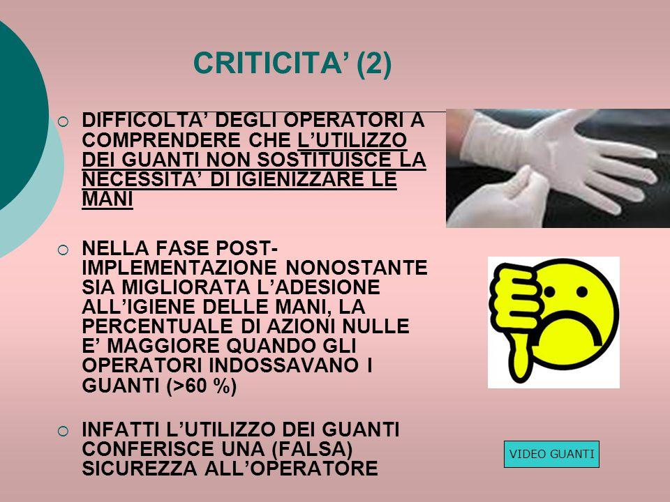 CRITICITA' (2) DIFFICOLTA' DEGLI OPERATORI A COMPRENDERE CHE L'UTILIZZO DEI GUANTI NON SOSTITUISCE LA NECESSITA' DI IGIENIZZARE LE MANI.