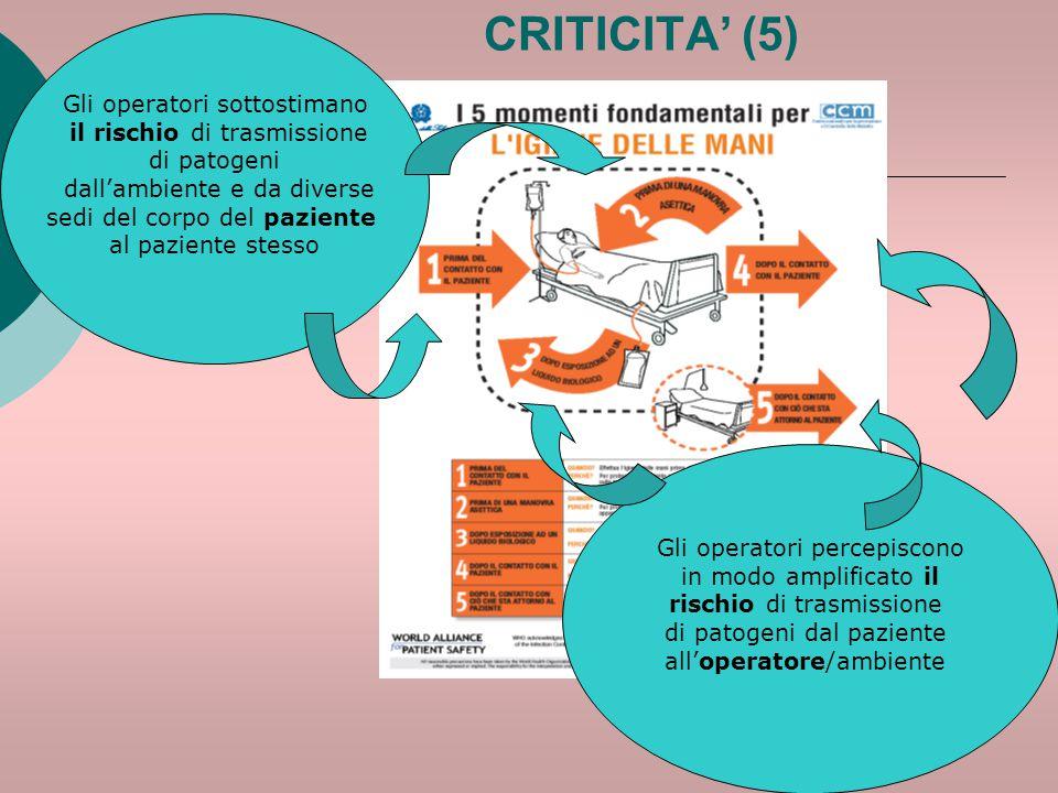CRITICITA' (5) Gli operatori sottostimano il rischio di trasmissione