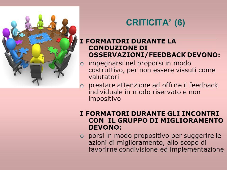 CRITICITA' (6) I FORMATORI DURANTE LA CONDUZIONE DI OSSERVAZIONI/FEEDBACK DEVONO: