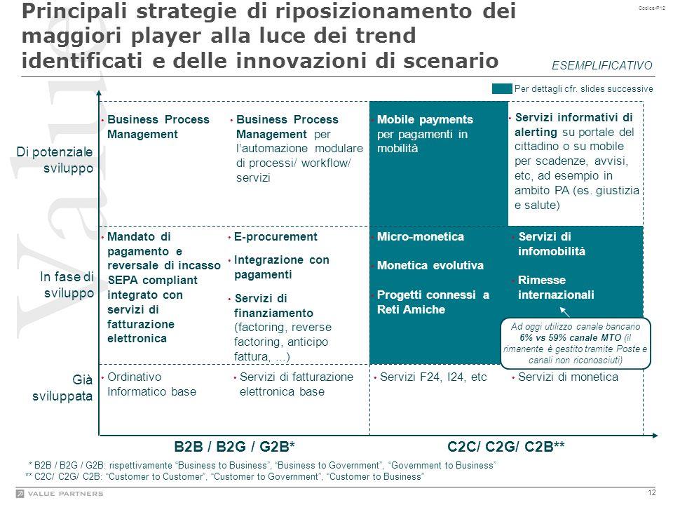 I micropagamenti: target primario verso cui indirizzare servizi innovativi basati su device mobile