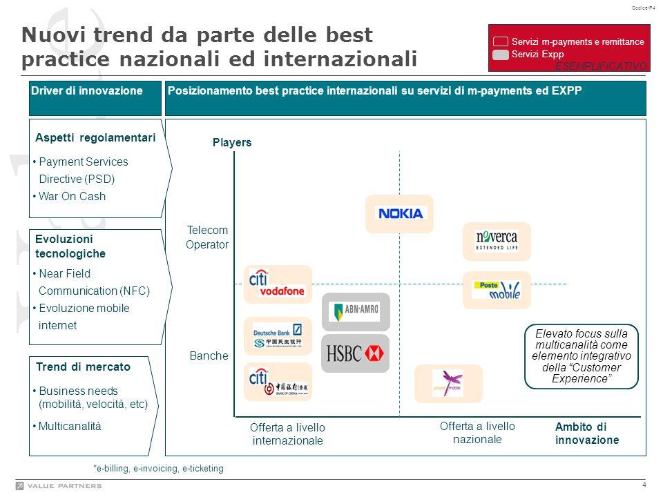 Principali iniziative avviate dalle best practice nazionali ed internazionali (alcuni esempi)