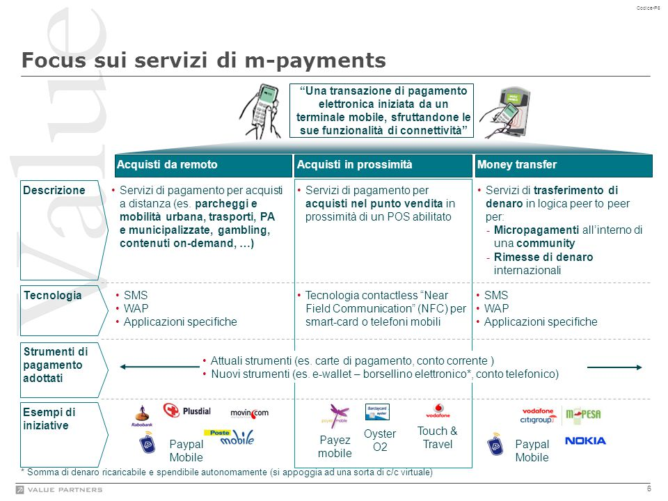 Focus sui servizi di EXPP (e-billing, e-invoicing, e-ticketing)