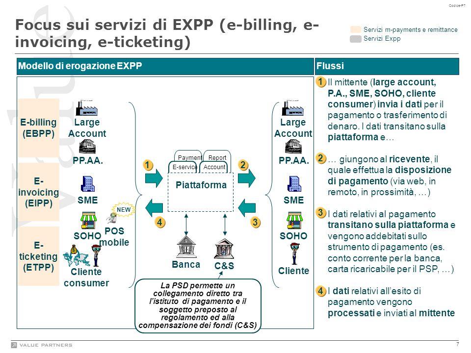 Benefici connessi all'erogazione di servizi di mobile payments e di servizi innovativi di EXPP