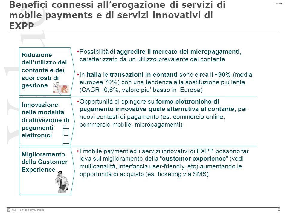 Innovazione dell'offerta (m-payments, …) in linea con le evoluzioni in corso presso la PA: il Piano di eGov 2012