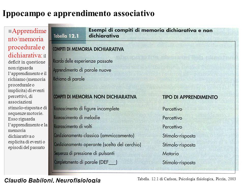 Ippocampo e apprendimento associativo