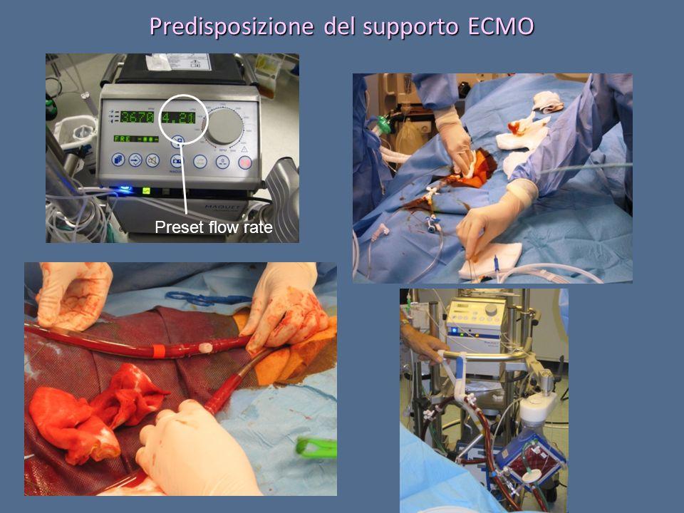 Predisposizione del supporto ECMO