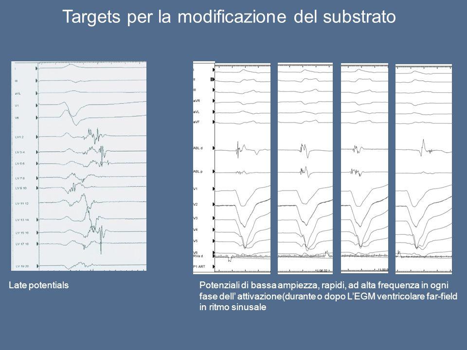 Targets per la modificazione del substrato