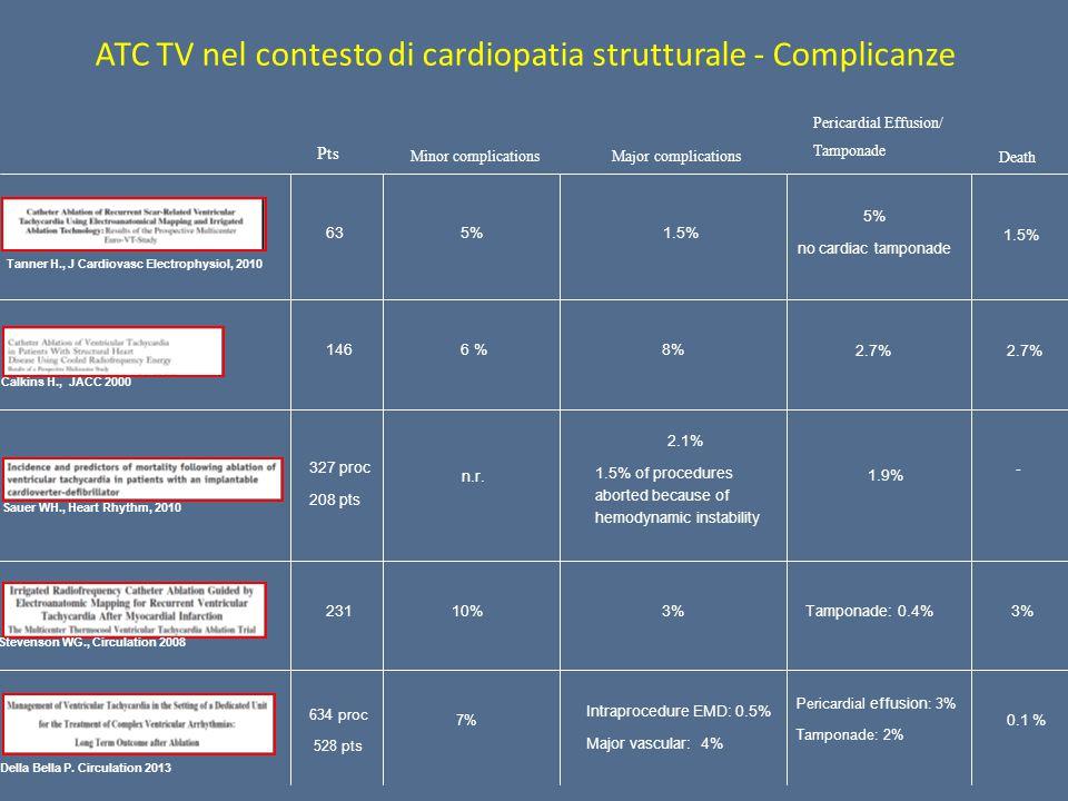 ATC TV nel contesto di cardiopatia strutturale - Complicanze