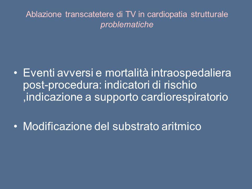 Ablazione transcatetere di TV in cardiopatia strutturale problematiche