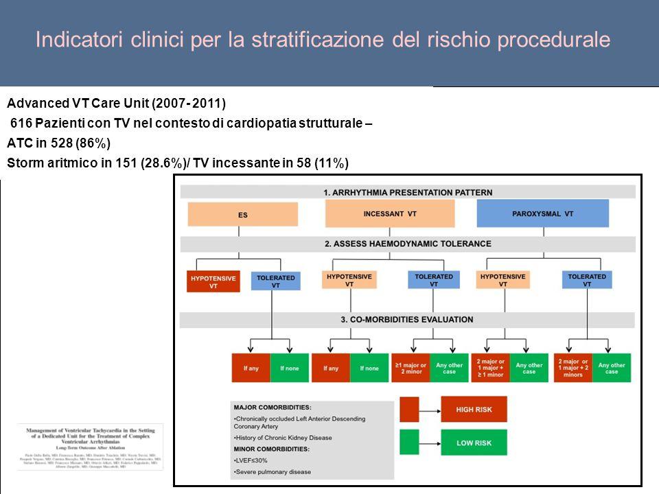 Indicatori clinici per la stratificazione del rischio procedurale