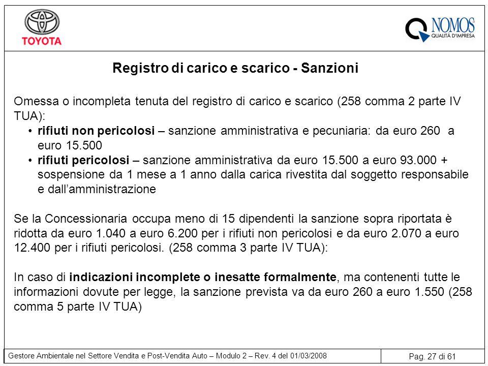 Registro di carico e scarico - Sanzioni