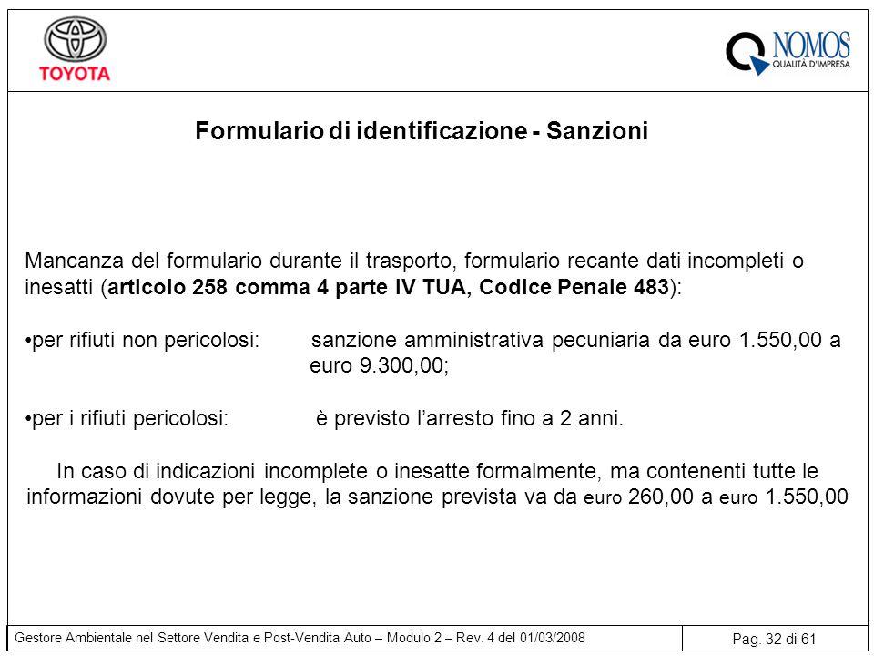 Formulario di identificazione - Sanzioni