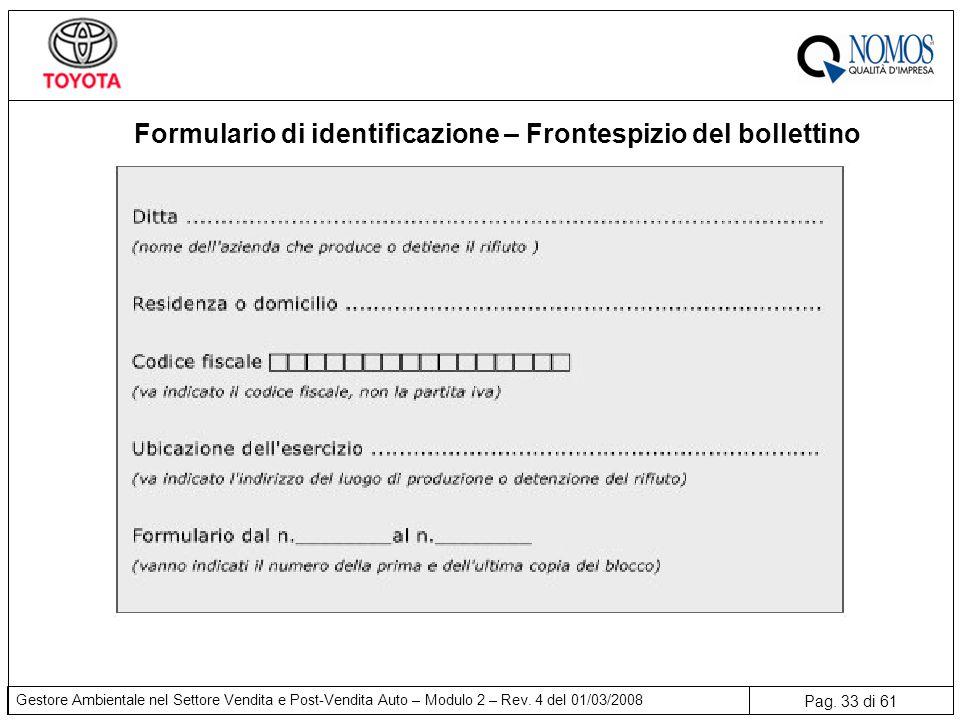Formulario di identificazione – Frontespizio del bollettino