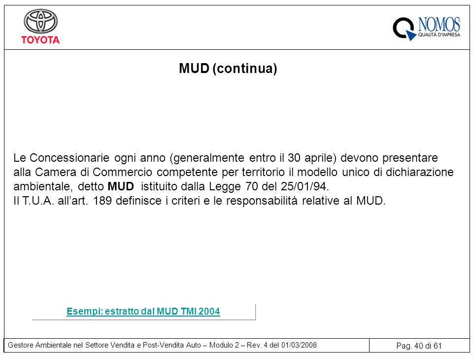 Esempi: estratto dal MUD TMI 2004