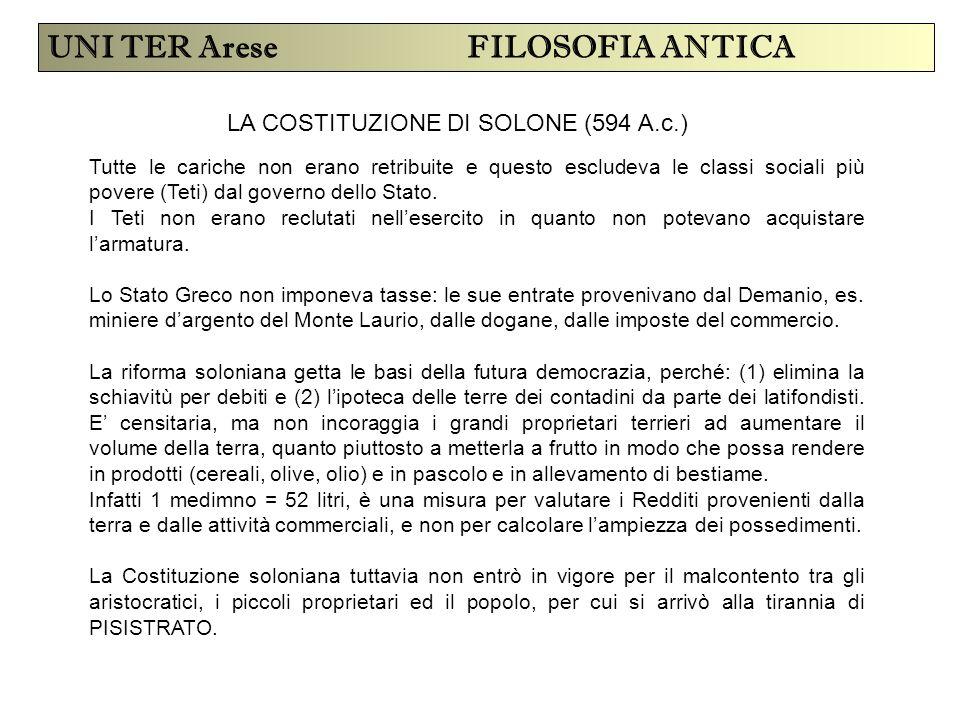 LA COSTITUZIONE DI SOLONE (594 A.c.)