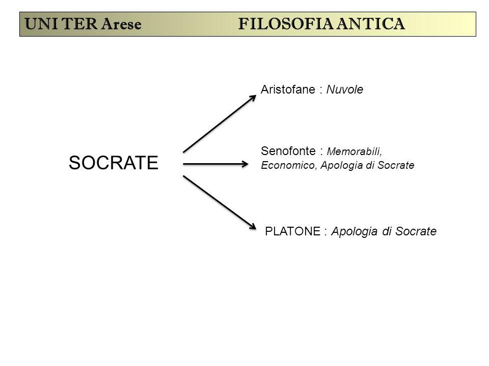 SOCRATE UNI TER Arese FILOSOFIA ANTICA Aristofane : Nuvole