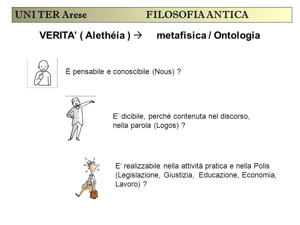 VERITA' ( Alethéia )  metafisica / Ontologia