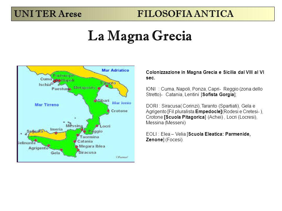 La Magna Grecia UNI TER Arese FILOSOFIA ANTICA