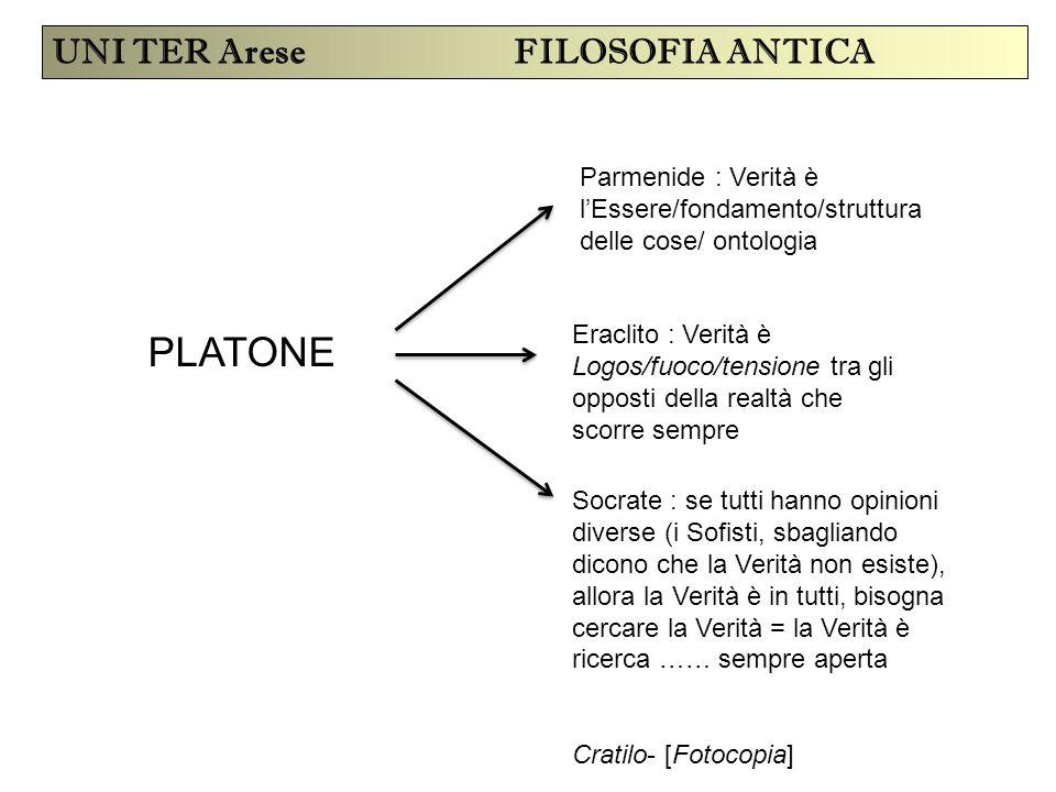 PLATONE UNI TER Arese FILOSOFIA ANTICA
