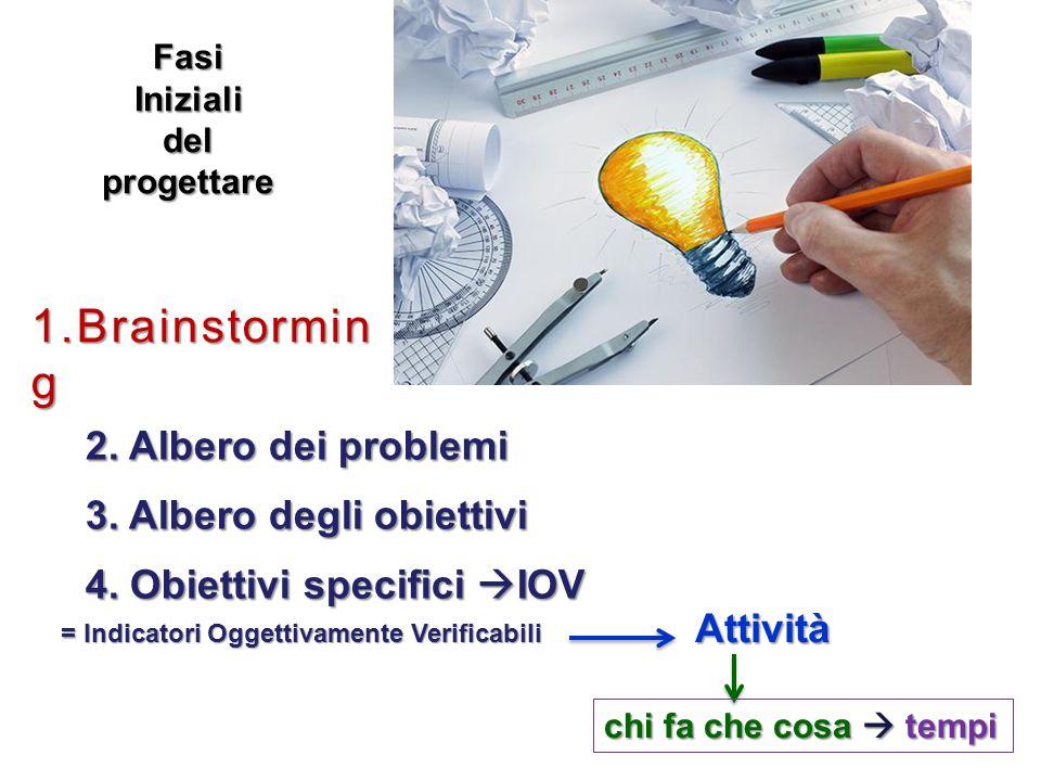 1.Brainstorming 2. Albero dei problemi 3. Albero degli obiettivi