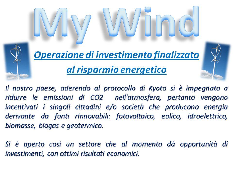 Operazione di investimento finalizzato al risparmio energetico