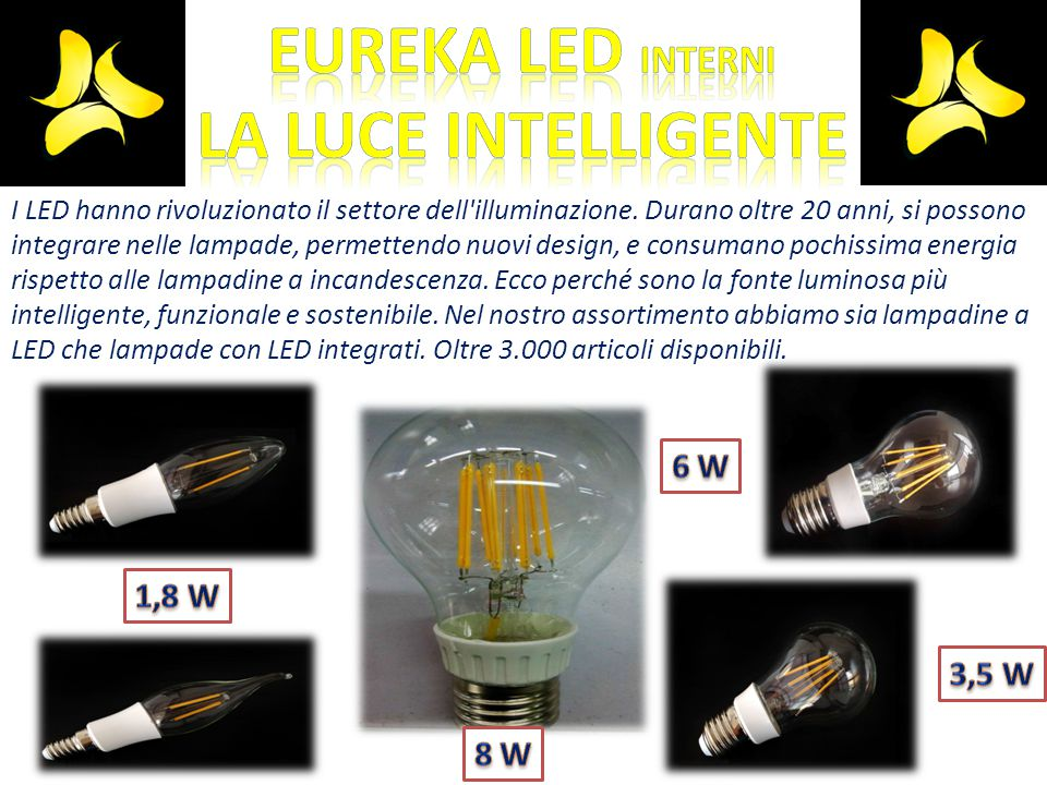 Eureka led interni La luce intelligente