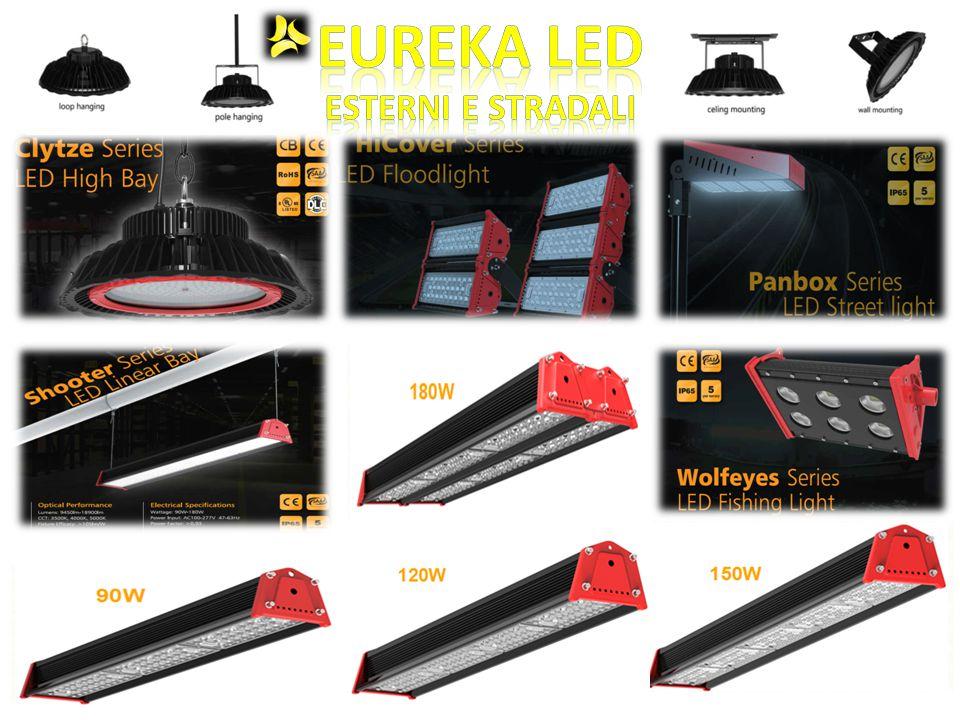 eureka led Esterni e stradali