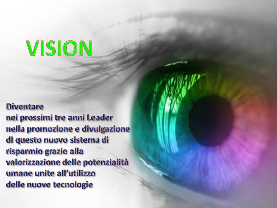 VISION Diventare nei prossimi tre anni Leader