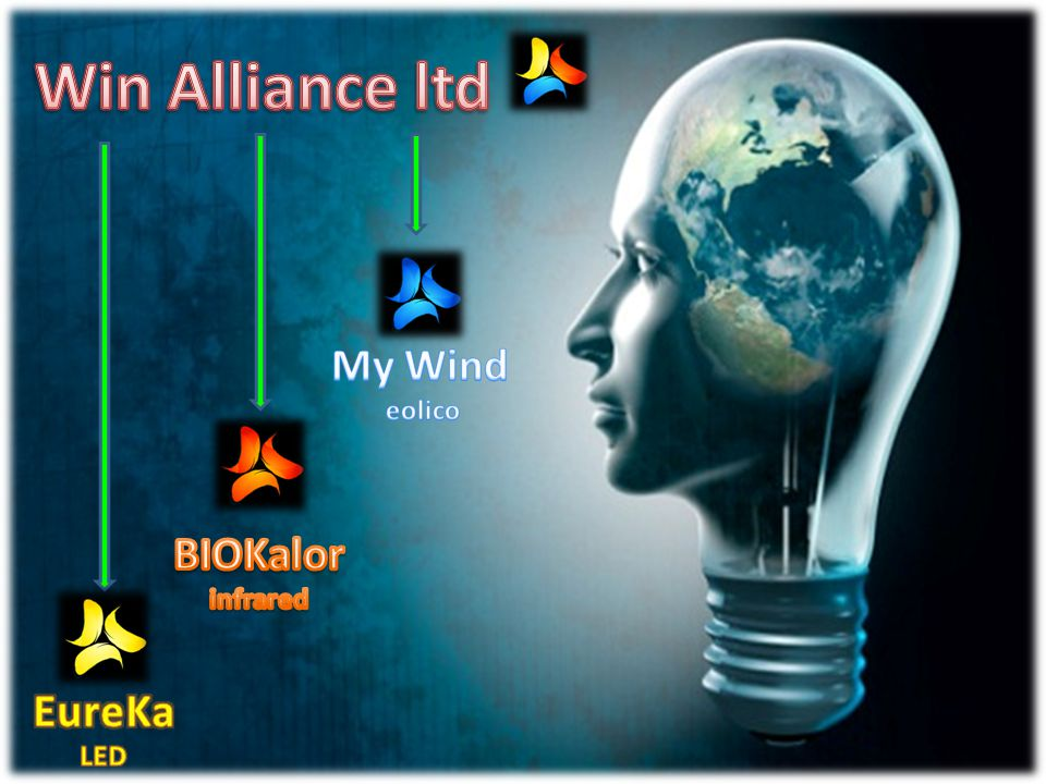 Win Alliance ltd My Wind eolico BIOKalor infrared EureKa LED