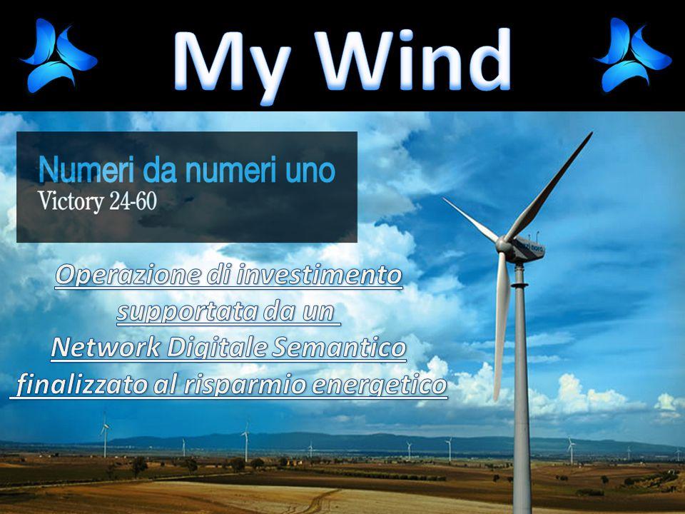 My Wind Operazione di investimento supportata da un