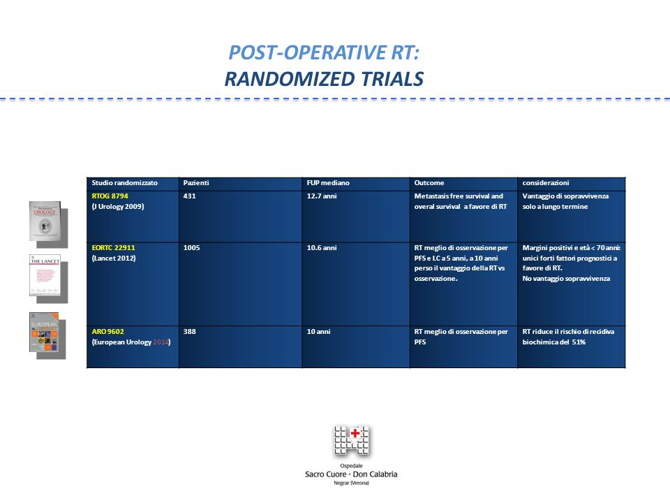 POST-OPERATIVE RT: RANDOMIZED TRIALS