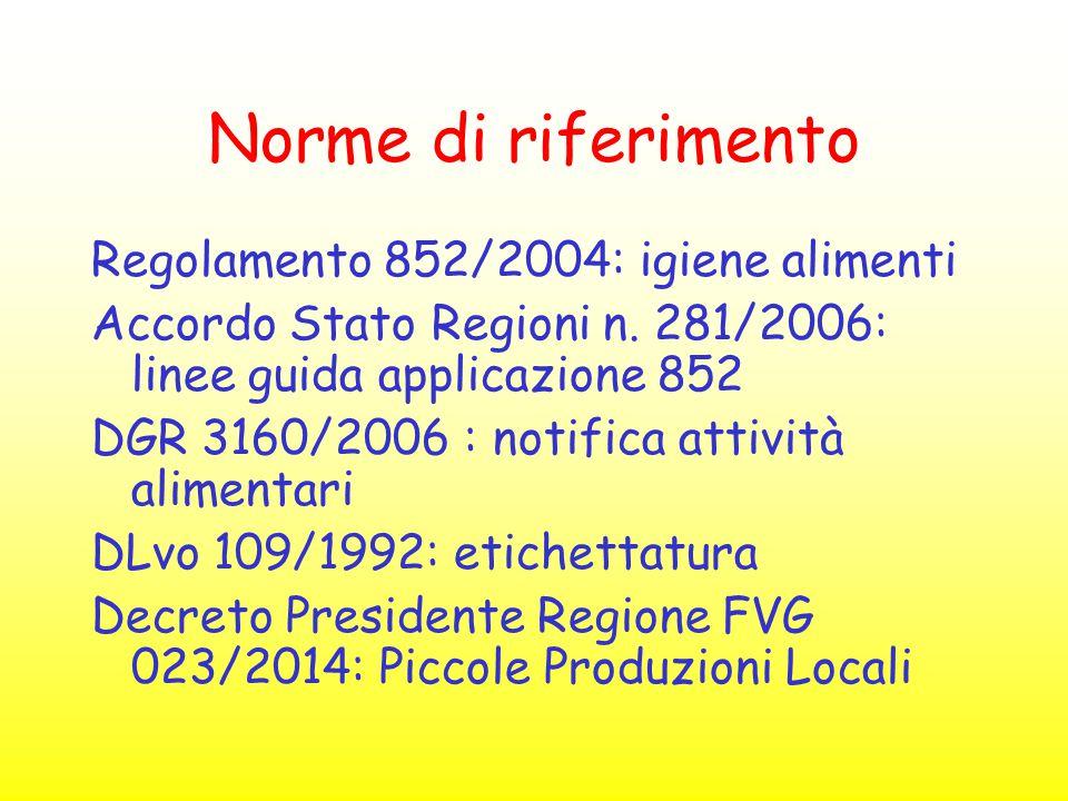 Norme di riferimento Regolamento 852/2004: igiene alimenti
