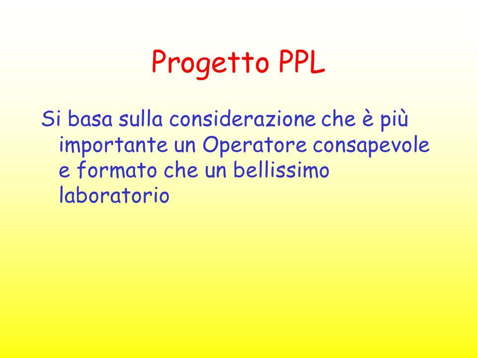 Progetto PPL Si basa sulla considerazione che è più importante un Operatore consapevole e formato che un bellissimo laboratorio.