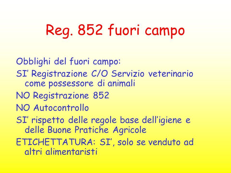 Reg. 852 fuori campo Obblighi del fuori campo: