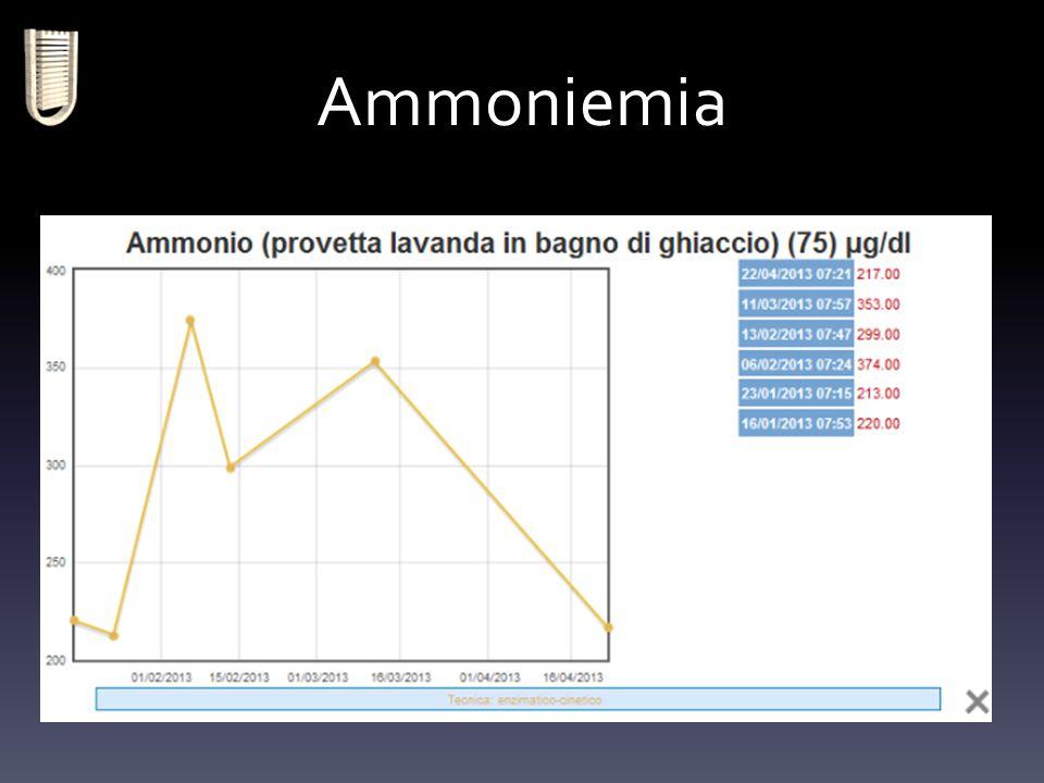 Ammoniemia