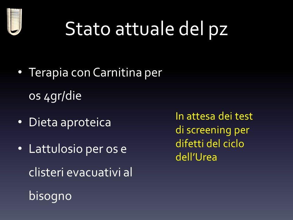 Stato attuale del pz Terapia con Carnitina per os 4gr/die