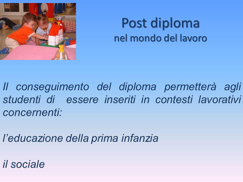 Post diploma nel mondo del lavoro