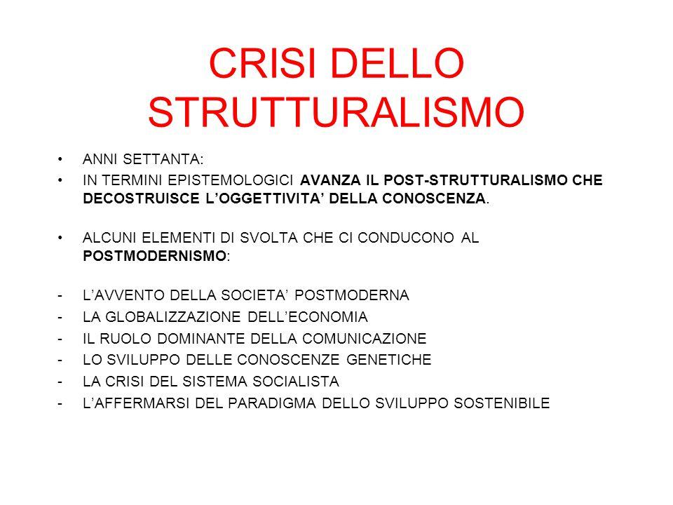 CRISI DELLO STRUTTURALISMO