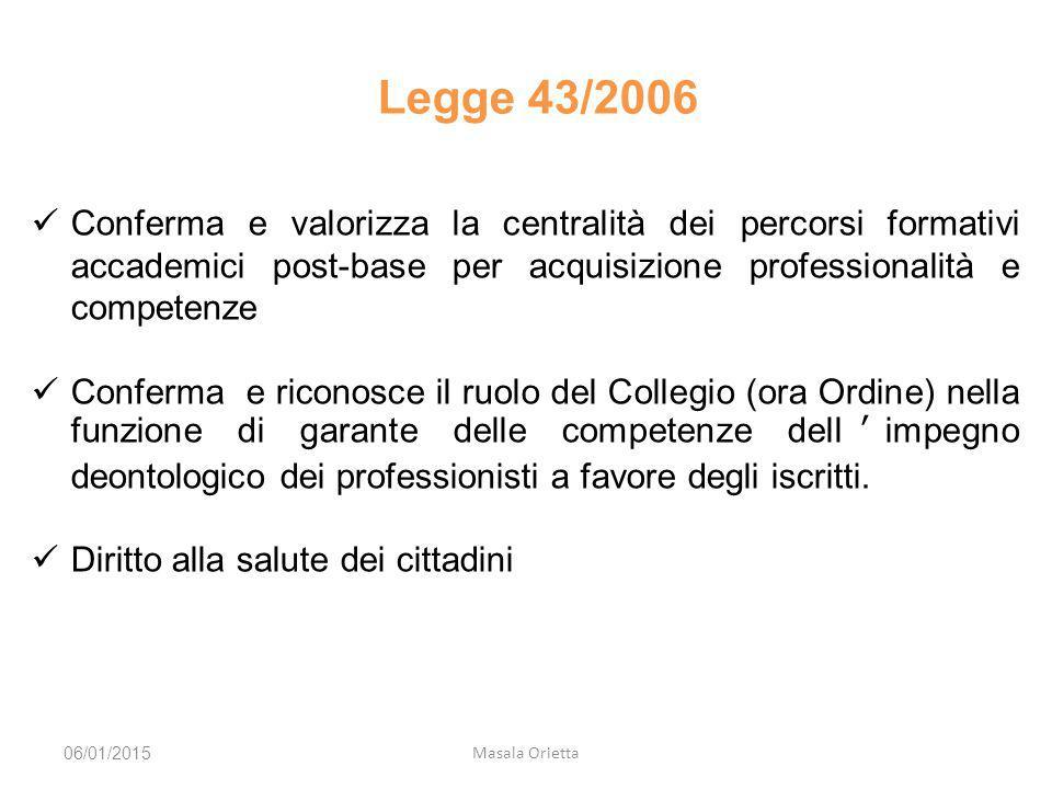 Legge 43/2006 Conferma e valorizza la centralità dei percorsi formativi accademici post-base per acquisizione professionalità e competenze.
