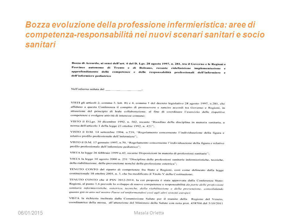 Bozza evoluzione della professione infermieristica: aree di competenza-responsabilità nei nuovi scenari sanitari e socio sanitari