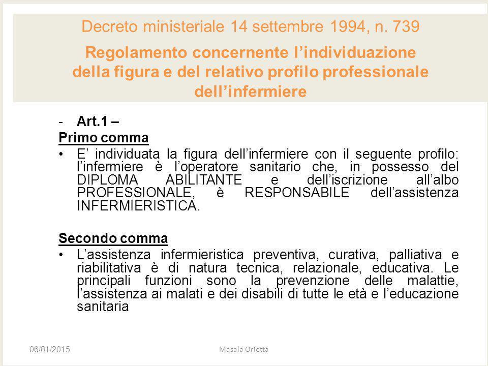 Decreto ministeriale 14 settembre 1994, n