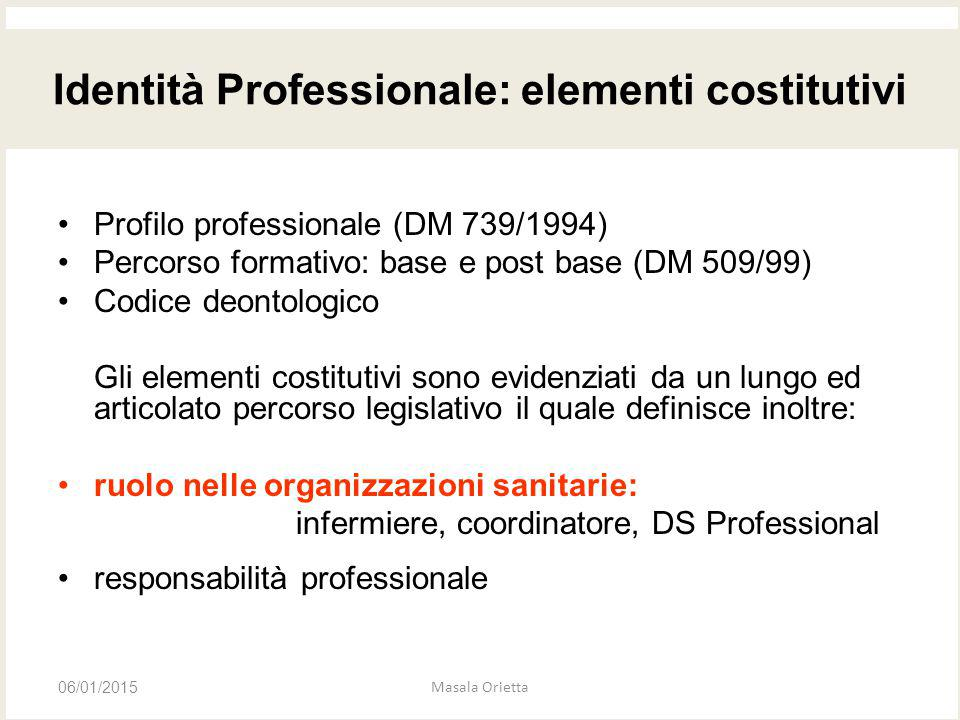 Identità Professionale: elementi costitutivi